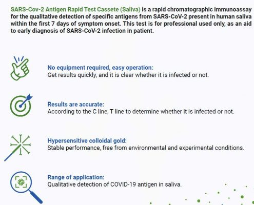 Antigen Saliva-Rapid-Tests for covid 19 by Spring Healthcare Advantages