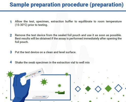 Saliva-Rapid-Tests by Spring Healthcare specimen preparation